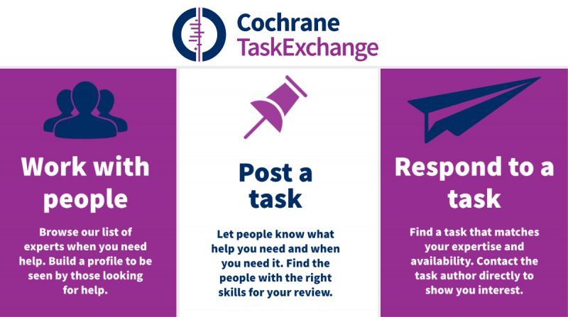 infographic of steps to use TaskExchange