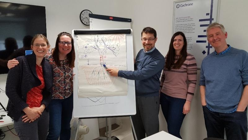 A photo of the Cochrane group that worked on this module, standing by a story board with a tree drawn on it