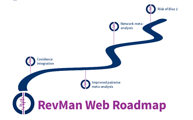 RevMan Web Roadmap